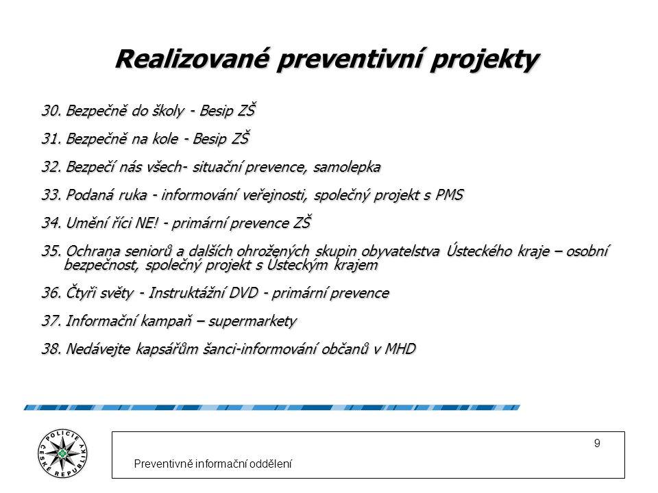 Preventivně informační oddělení 9 Realizované preventivní projekty 30. Bezpečně do školy - Besip ZŠ 31. Bezpečně na kole - Besip ZŠ 32. Bezpečí nás vš