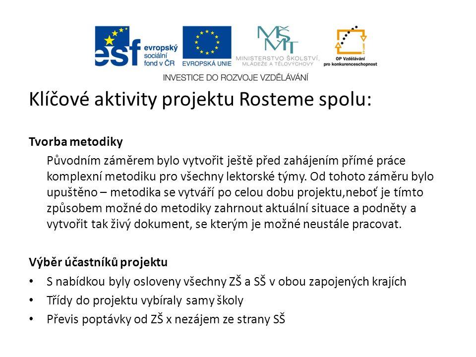 Klíčové aktivity projektu Rosteme spolu: Zapojení pedagogických sborů do projektu Interní semináře realizované týmem OS AVE 40 externích seminářů pod vedením odborných lektorů (MUDr.