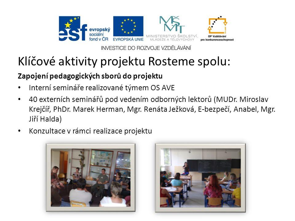 Klíčové aktivity projektu Rosteme spolu: Zapojení žáků do projektu Zapojení 4.