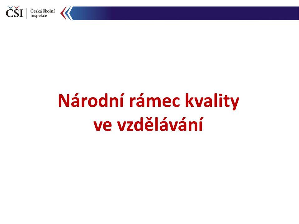 Národní rámec kvality ve vzdělávání