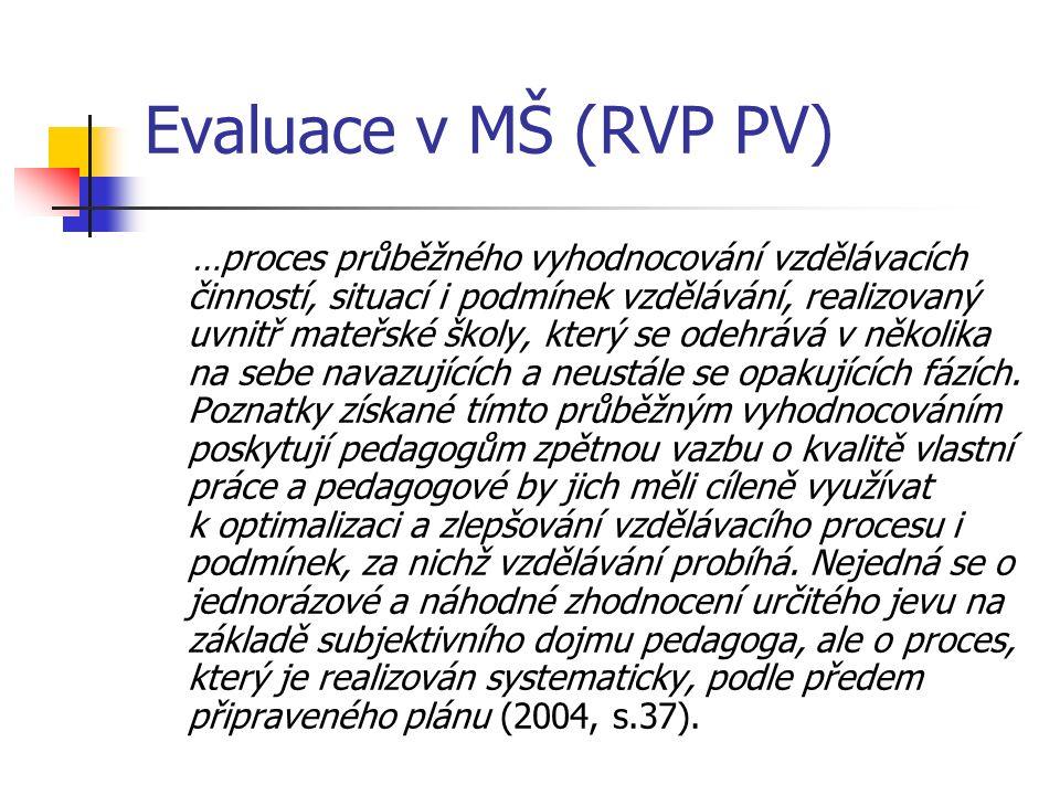 Evaluace v MŠ (RVP PV) …proces průběžného vyhodnocování vzdělávacích činností, situací i podmínek vzdělávání, realizovaný uvnitř mateřské školy, který