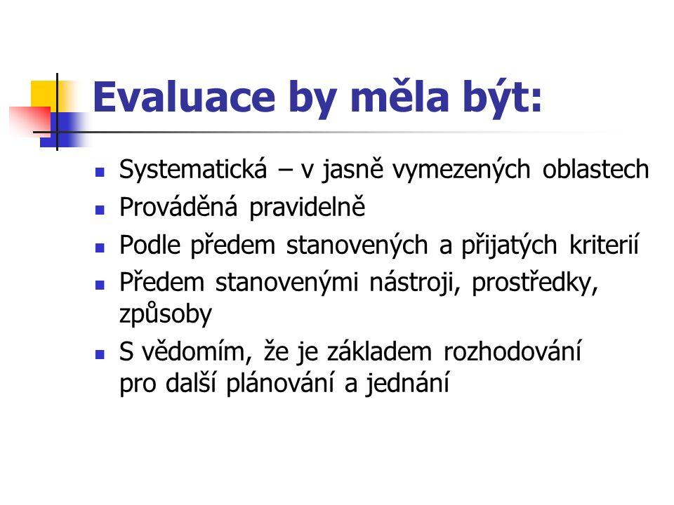 Evaluace by měla být: Systematická – v jasně vymezených oblastech Prováděná pravidelně Podle předem stanovených a přijatých kriterií Předem stanoveným