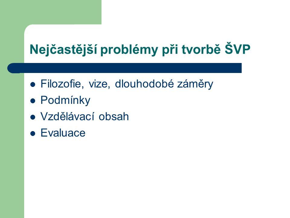 Nejčastější problémy při tvorbě ŠVP Filozofie, vize, dlouhodobé záměry Podmínky Vzdělávací obsah Evaluace