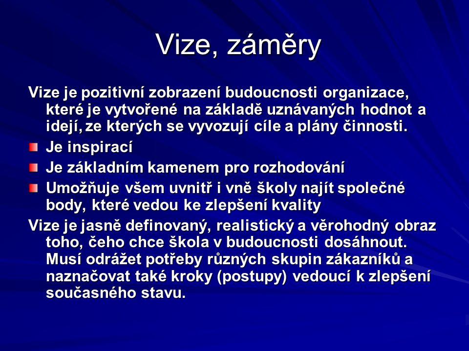 Vize, záměry Vize, záměry Vize je pozitivní zobrazení budoucnosti organizace, které je vytvořené na základě uznávaných hodnot a idejí, ze kterých se v
