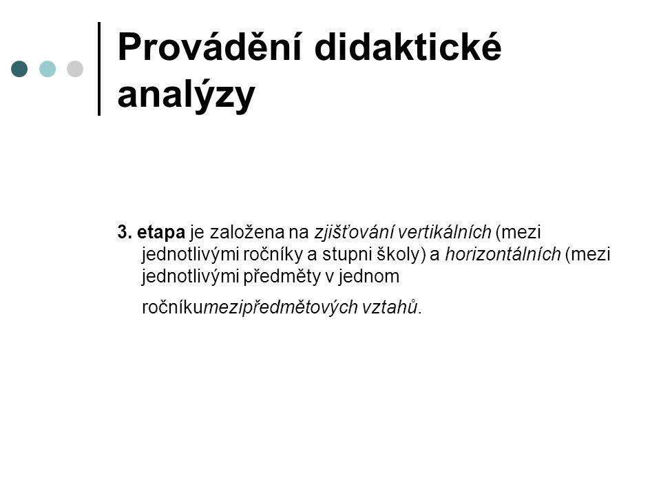 Provádění didaktické analýzy 3.