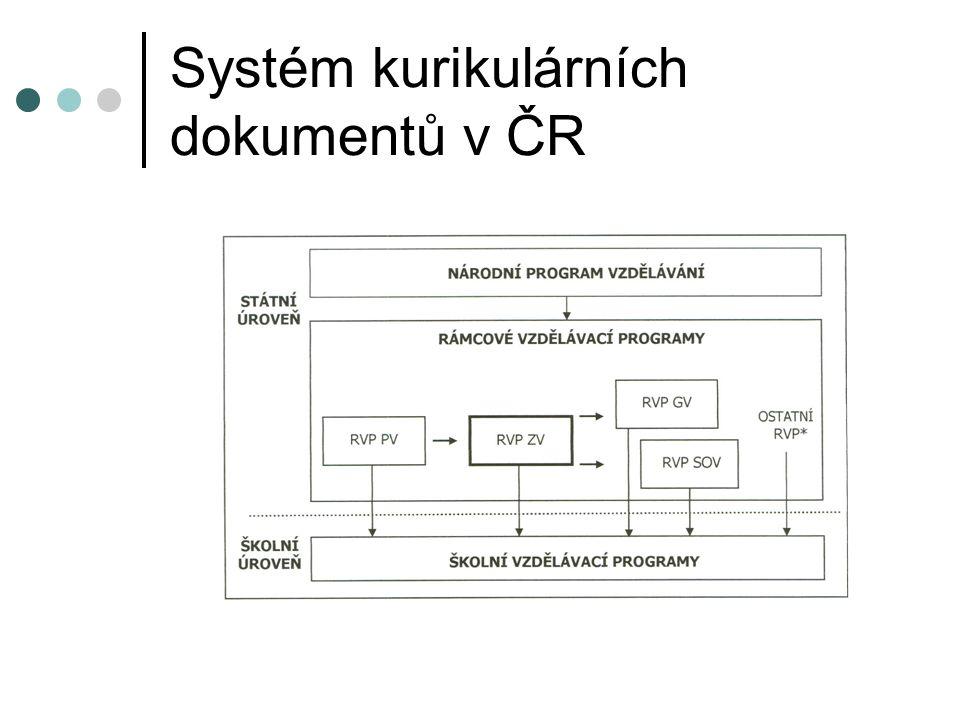 Systém kurikulárních dokumentů v ČR