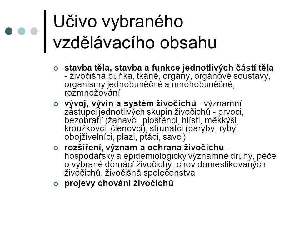 Učivo vybraného vzdělávacího obsahu stavba těla, stavba a funkce jednotlivých částí těla - živočišná buňka, tkáně, orgány, orgánové soustavy, organismy jednobuněčné a mnohobuněčné, rozmnožování vývoj, vývin a systém živočichů - významní zástupci jednotlivých skupin živočichů - prvoci, bezobratlí (žahavci, ploštěnci, hlísti, měkkýši, kroužkovci, členovci), strunatci (paryby, ryby, obojživelníci, plazi, ptáci, savci) rozšíření, význam a ochrana živočichů - hospodářsky a epidemiologicky významné druhy, péče o vybrané domácí živočichy, chov domestikovaných živočichů, živočišná společenstva projevy chování živočichů