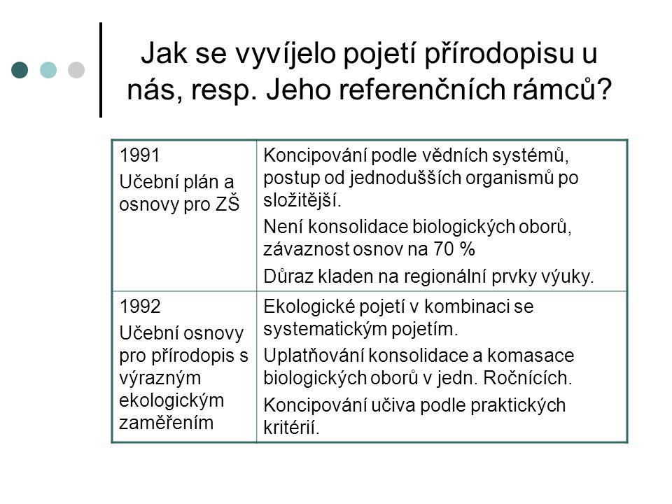 Jak se vyvíjelo pojetí přírodopisu u nás, resp. Jeho referenčních rámců.