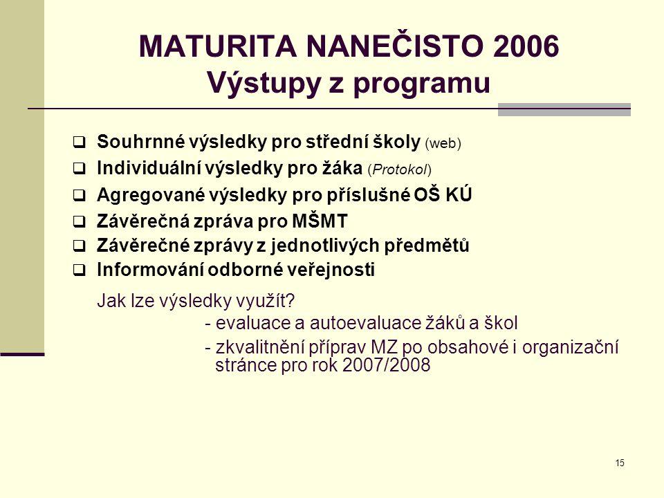 15 MATURITA NANEČISTO 2006 Výstupy z programu  Souhrnné výsledky pro střední školy (web)  Individuální výsledky pro žáka (Protokol)  Agregované výs