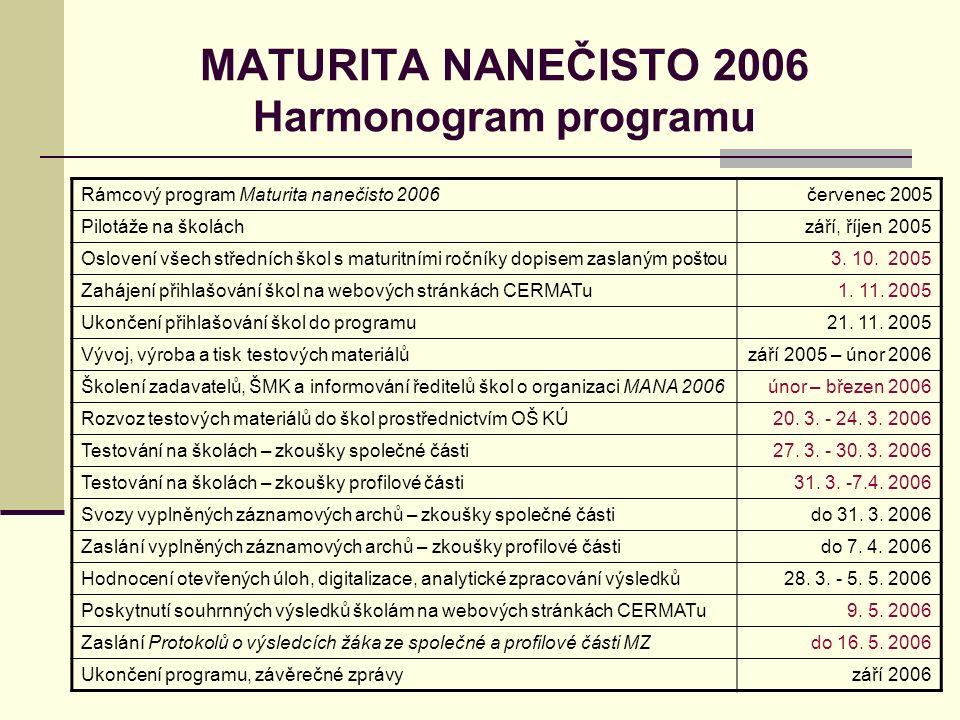MATURITA NANEČISTO 2006 Harmonogram programu Rámcový program Maturita nanečisto 2006červenec 2005 Pilotáže na školáchzáří, říjen 2005 Oslovení všech středních škol s maturitními ročníky dopisem zaslaným poštou3.
