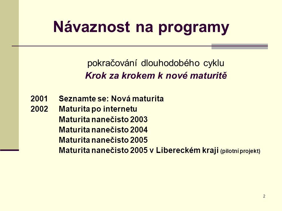 2 Návaznost na programy pokračování dlouhodobého cyklu Krok za krokem k nové maturitě 2001Seznamte se: Nová maturita 2002Maturita po internetu Maturit