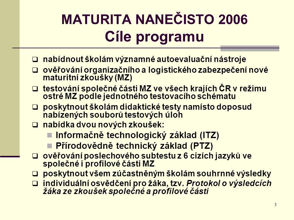 3 MATURITA NANEČISTO 2006 Cíle programu  nabídnout školám významné autoevaluační nástroje  ověřování organizačního a logistického zabezpečení nové m