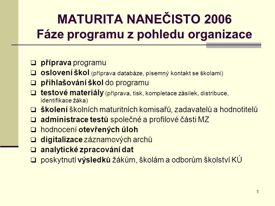 5 MATURITA NANEČISTO 2006 Fáze programu z pohledu organizace  příprava programu  oslovení škol (příprava databáze, písemný kontakt se školami)  při