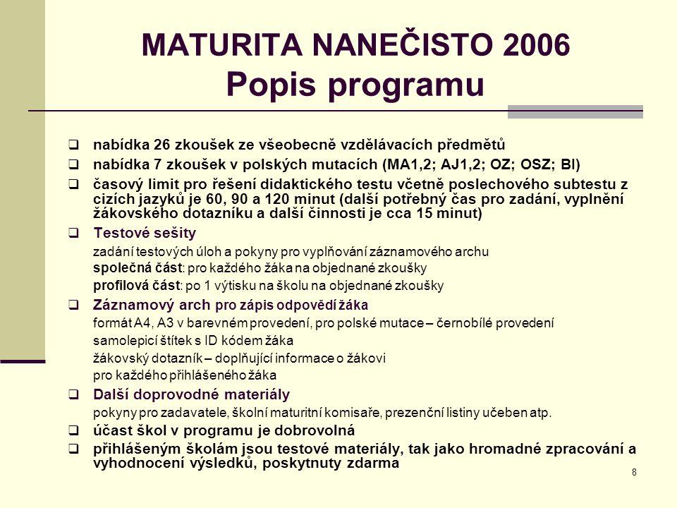 8 MATURITA NANEČISTO 2006 Popis programu  nabídka 26 zkoušek ze všeobecně vzdělávacích předmětů  nabídka 7 zkoušek v polských mutacích (MA1,2; AJ1,2; OZ; OSZ; BI)  časový limit pro řešení didaktického testu včetně poslechového subtestu z cizích jazyků je 60, 90 a 120 minut (další potřebný čas pro zadání, vyplnění žákovského dotazníku a další činnosti je cca 15 minut)  Testové sešity zadání testových úloh a pokyny pro vyplňování záznamového archu společná část: pro každého žáka na objednané zkoušky profilová část: po 1 výtisku na školu na objednané zkoušky  Záznamový arch pro zápis odpovědí žáka formát A4, A3 v barevném provedení, pro polské mutace – černobílé provedení samolepicí štítek s ID kódem žáka žákovský dotazník – doplňující informace o žákovi pro každého přihlášeného žáka  Další doprovodné materiály pokyny pro zadavatele, školní maturitní komisaře, prezenční listiny učeben atp.