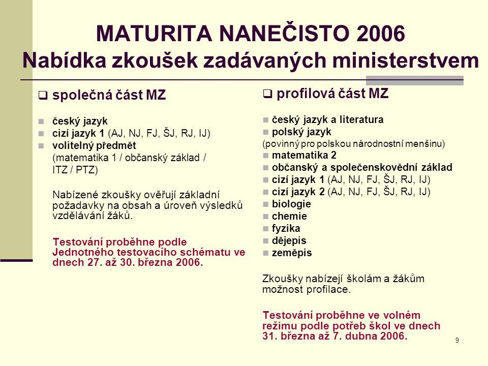9 MATURITA NANEČISTO 2006 Nabídka zkoušek zadávaných ministerstvem  společná část MZ český jazyk cizí jazyk 1 (AJ, NJ, FJ, ŠJ, RJ, IJ) volitelný před