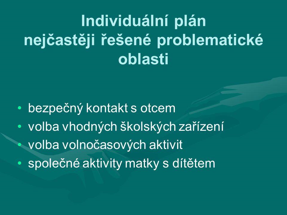 Individuální plán nejčastěji řešené problematické oblasti bezpečný kontakt s otcem volba vhodných školských zařízení volba volnočasových aktivit společné aktivity matky s dítětem