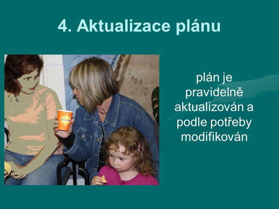 4. Aktualizace plánu plán je pravidelně aktualizován a podle potřeby modifikován