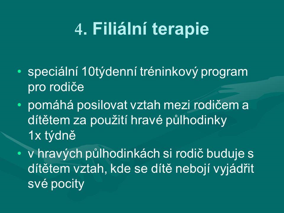 4. Filiální terapie speciální 10týdenní tréninkový program pro rodiče pomáhá posilovat vztah mezi rodičem a dítětem za použití hravé půlhodinky 1x týd