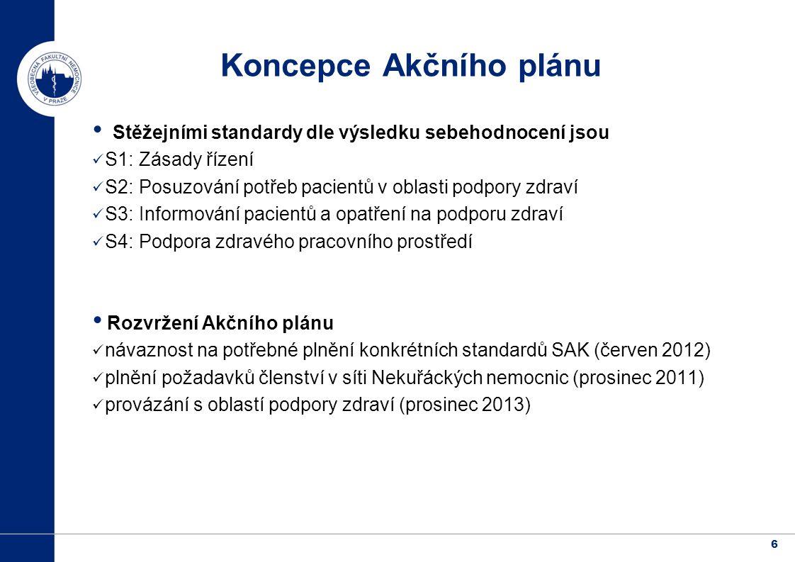 6 Koncepce Akčního plánu Stěžejními standardy dle výsledku sebehodnocení jsou S1: Zásady řízení S2: Posuzování potřeb pacientů v oblasti podpory zdraví S3: Informování pacientů a opatření na podporu zdraví S4: Podpora zdravého pracovního prostředí Rozvržení Akčního plánu návaznost na potřebné plnění konkrétních standardů SAK (červen 2012) plnění požadavků členství v síti Nekuřáckých nemocnic (prosinec 2011) provázání s oblastí podpory zdraví (prosinec 2013)