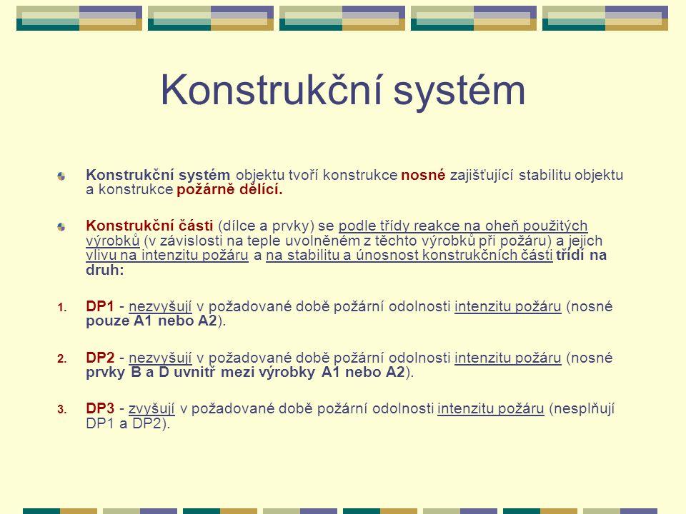 Konstrukční systém Konstrukční systém objektu tvoří konstrukce nosné zajišťující stabilitu objektu a konstrukce požárně dělící.