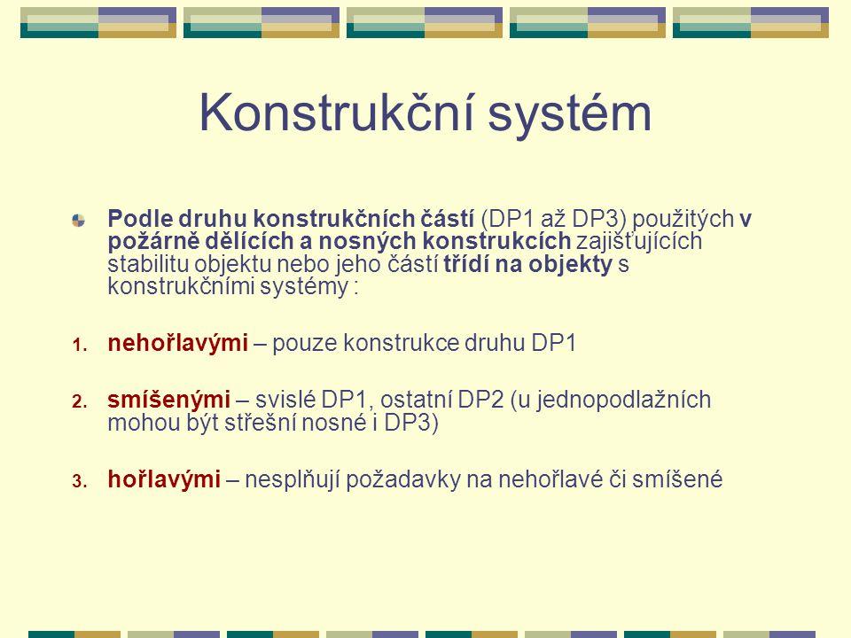 Konstrukční systém Podle druhu konstrukčních částí (DP1 až DP3) použitých v požárně dělících a nosných konstrukcích zajišťujících stabilitu objektu nebo jeho částí třídí na objekty s konstrukčními systémy : 1.