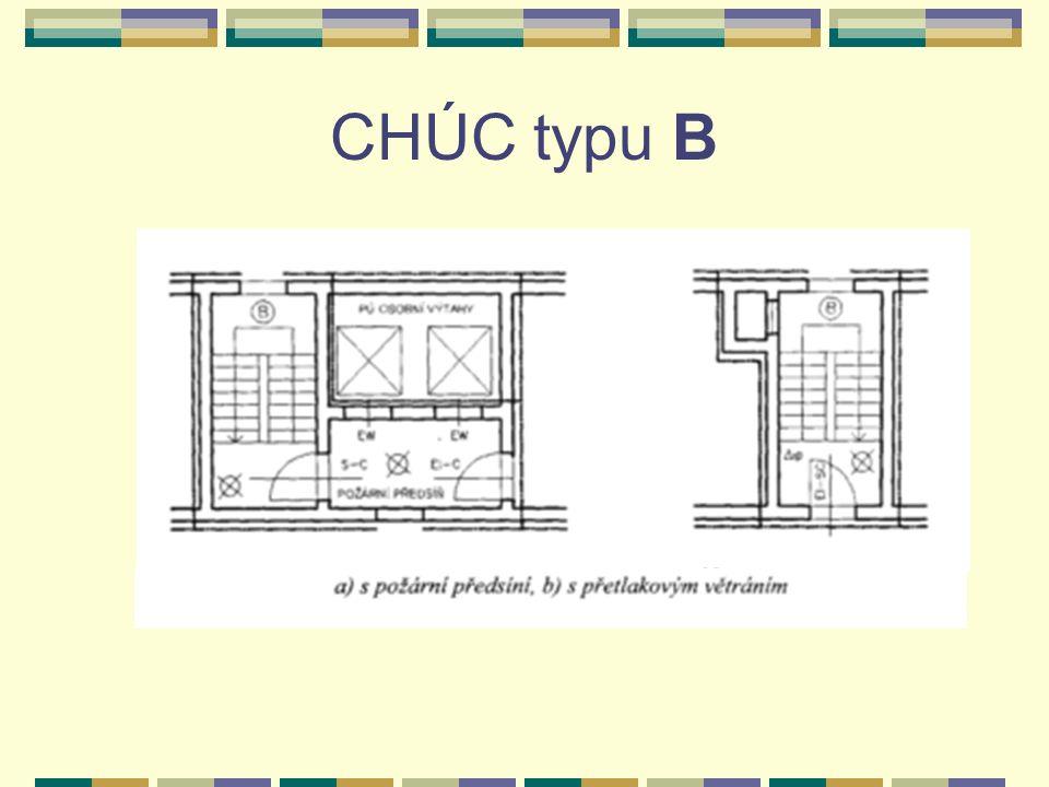 CHÚC typu B