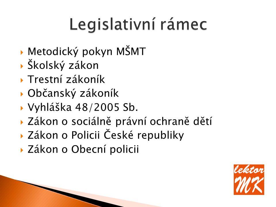  Metodický pokyn MŠMT  Školský zákon  Trestní zákoník  Občanský zákoník  Vyhláška 48/2005 Sb.