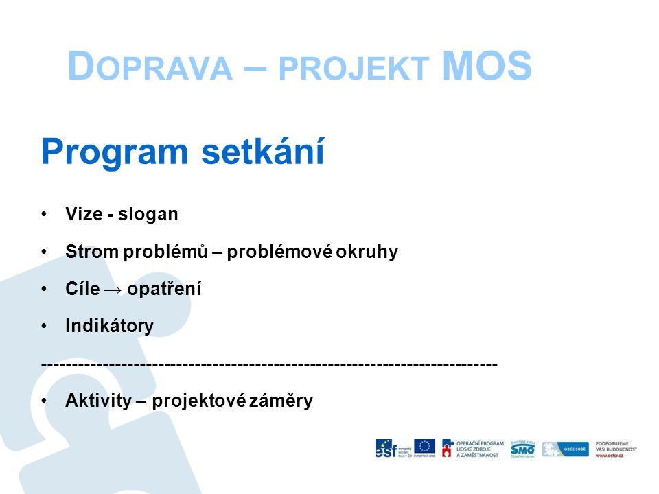 D OPRAVA – PROJEKT MOS Program setkání Vize - slogan Strom problémů – problémové okruhy Cíle → opatření Indikátory --------------------------------------------------------------------------- Aktivity – projektové záměry