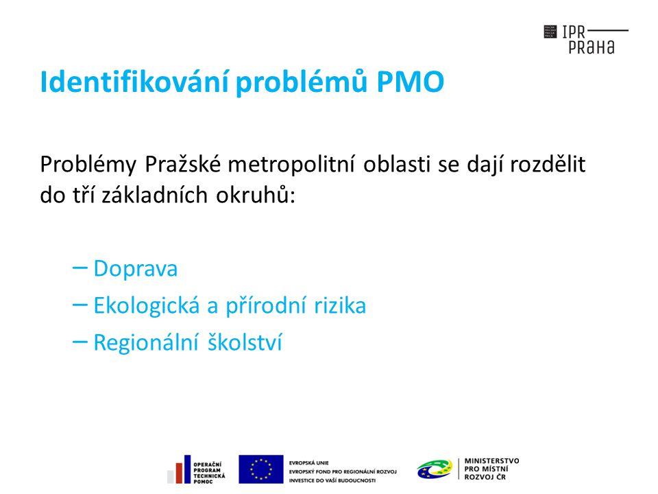 Identifikování problémů PMO Problémy Pražské metropolitní oblasti se dají rozdělit do tří základních okruhů: —Doprava —Ekologická a přírodní rizika —Regionální školství