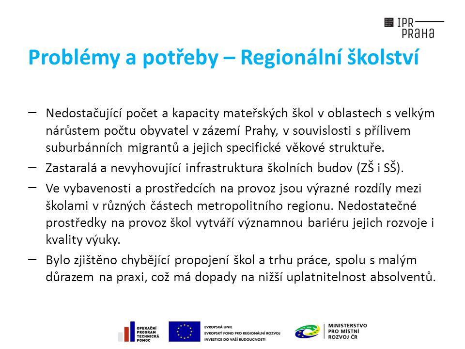 Problémy a potřeby – Regionální školství —Nedostačující počet a kapacity mateřských škol v oblastech s velkým nárůstem počtu obyvatel v zázemí Prahy, v souvislosti s přílivem suburbánních migrantů a jejich specifické věkové struktuře.