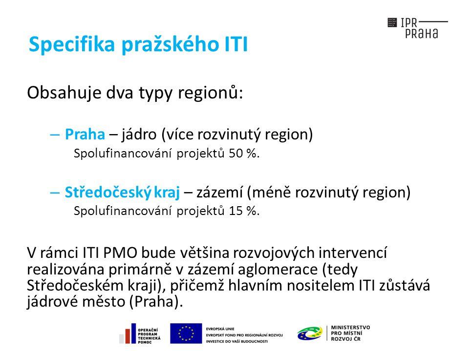 Specifika pražského ITI Obsahuje dva typy regionů: – Praha – jádro (více rozvinutý region) Spolufinancování projektů 50 %.