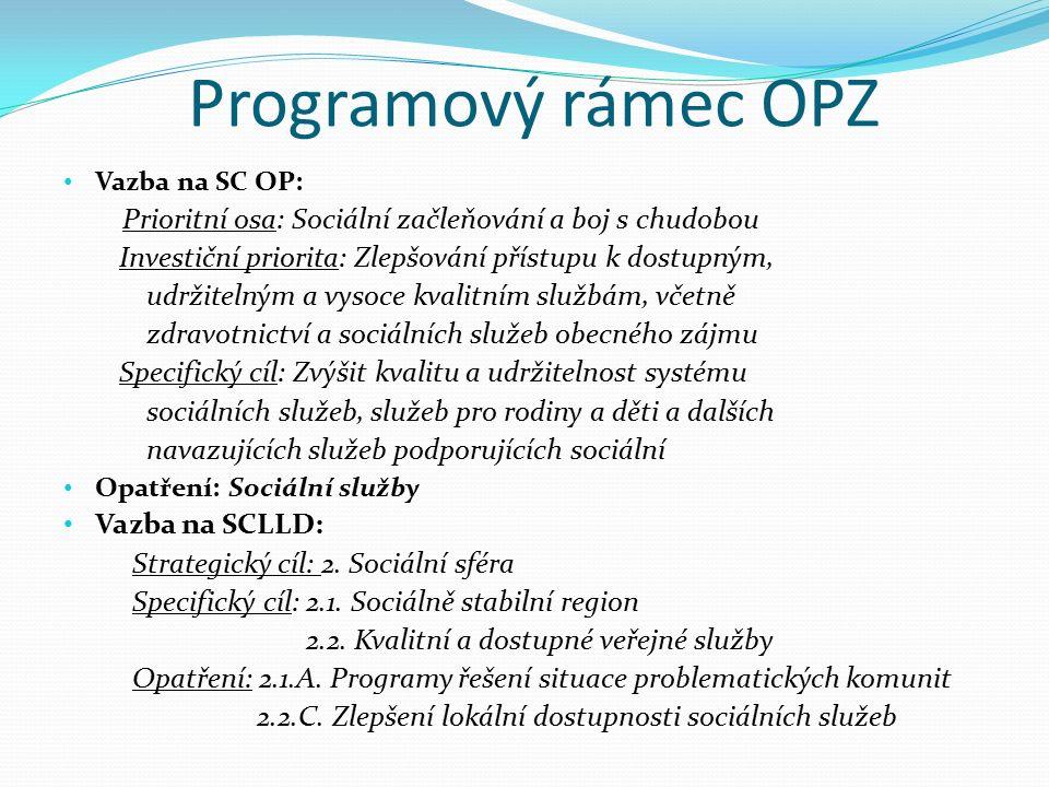 Programový rámec OPZ Vazba na SC OP: Prioritní osa: Sociální začleňování a boj s chudobou Investiční priorita: Zlepšování přístupu k dostupným, udržitelným a vysoce kvalitním službám, včetně zdravotnictví a sociálních služeb obecného zájmu Specifický cíl: Zvýšit kvalitu a udržitelnost systému sociálních služeb, služeb pro rodiny a děti a dalších navazujících služeb podporujících sociální Opatření: Sociální služby Vazba na SCLLD: Strategický cíl: 2.