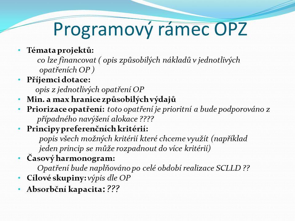 Programový rámec OPZ Témata projektů: co lze financovat ( opis způsobilých nákladů v jednotlivých opatřeních OP ) Příjemci dotace: opis z jednotlivých opatření OP Min.