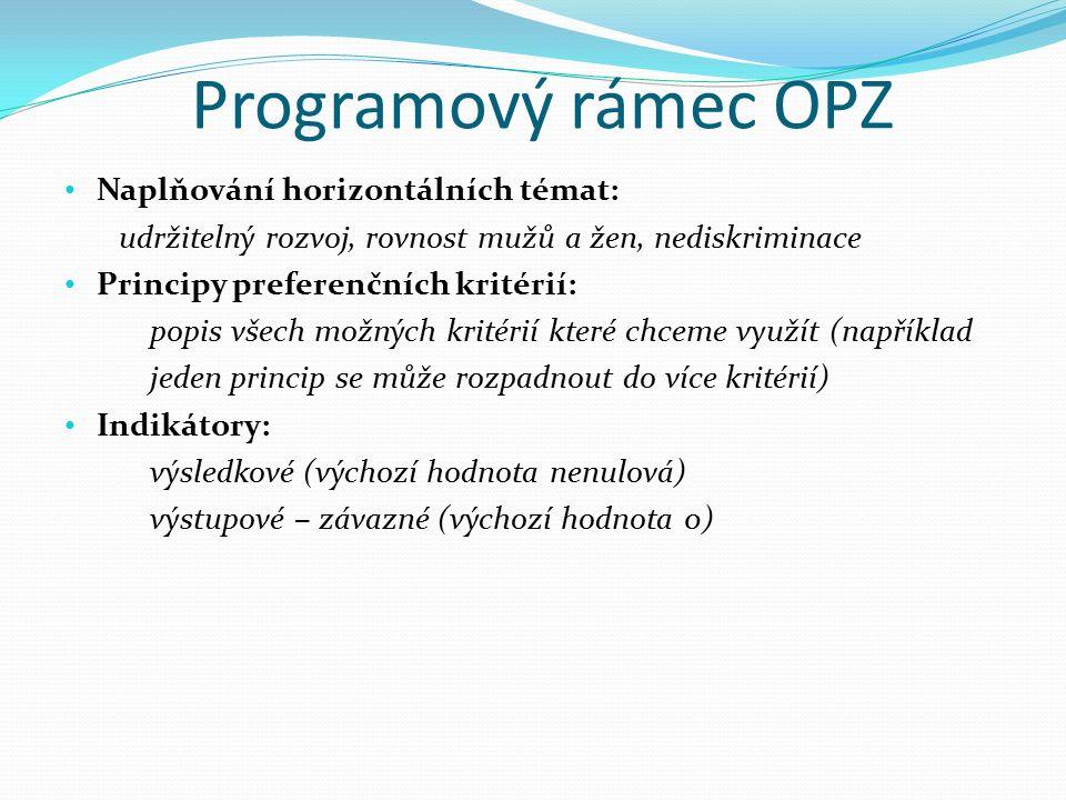 Programový rámec OPZ Naplňování horizontálních témat: udržitelný rozvoj, rovnost mužů a žen, nediskriminace Principy preferenčních kritérií: popis všech možných kritérií které chceme využít (například jeden princip se může rozpadnout do více kritérií) Indikátory: výsledkové (výchozí hodnota nenulová) výstupové – závazné (výchozí hodnota 0)