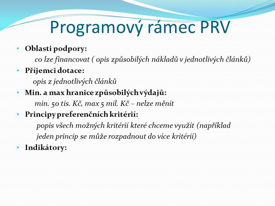 Programový rámec PRV Oblasti podpory: co lze financovat ( opis způsobilých nákladů v jednotlivých článků) Příjemci dotace: opis z jednotlivých článků Min.