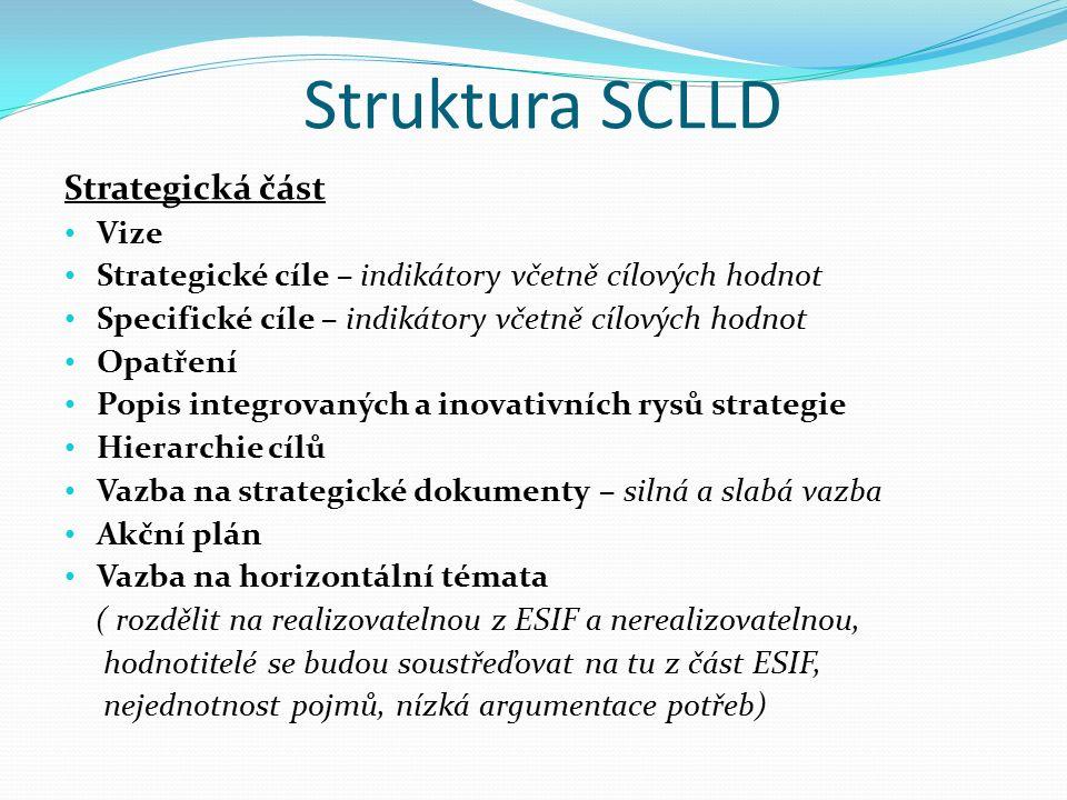 Struktura SCLLD Strategická část Vize Strategické cíle – indikátory včetně cílových hodnot Specifické cíle – indikátory včetně cílových hodnot Opatření Popis integrovaných a inovativních rysů strategie Hierarchie cílů Vazba na strategické dokumenty – silná a slabá vazba Akční plán Vazba na horizontální témata ( rozdělit na realizovatelnou z ESIF a nerealizovatelnou, hodnotitelé se budou soustřeďovat na tu z část ESIF, nejednotnost pojmů, nízká argumentace potřeb)