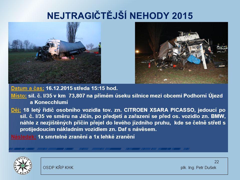 22 NEJTRAGIČTĚJŠÍ NEHODY 2015 Datum a čas: 16.12.2015 středa 15:15 hod.