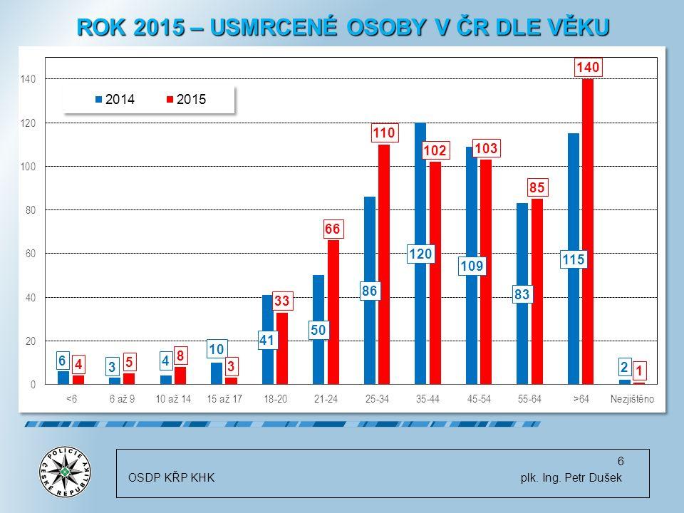 6 ROK 2015 – USMRCENÉ OSOBY V ČR DLE VĚKU OSDP KŘP KHK plk. Ing. Petr Dušek