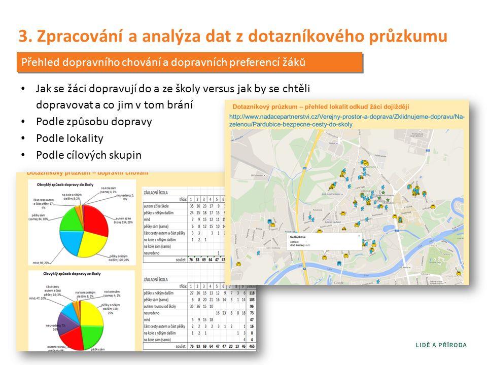 3. Zpracování a analýza dat z dotazníkového průzkumu Jak se žáci dopravují do a ze školy versus jak by se chtěli dopravovat a co jim v tom brání Podle