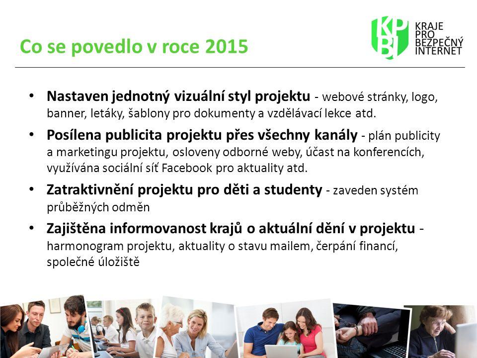 Co se povedlo v roce 2015 Nastaven jednotný vizuální styl projektu - webové stránky, logo, banner, letáky, šablony pro dokumenty a vzdělávací lekce atd.