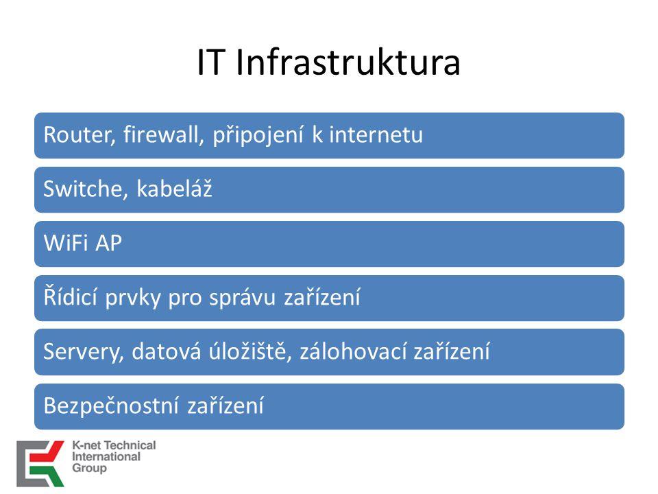 IT Infrastruktura Router, firewall, připojení k internetuSwitche, kabelážWiFi APŘídicí prvky pro správu zařízeníServery, datová úložiště, zálohovací zařízeníBezpečnostní zařízení