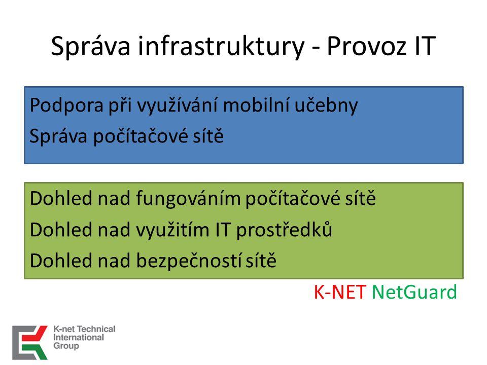 Správa infrastruktury - Provoz IT Podpora při využívání mobilní učebny Správa počítačové sítě Dohled nad fungováním počítačové sítě Dohled nad využitím IT prostředků Dohled nad bezpečností sítě K-NET NetGuard