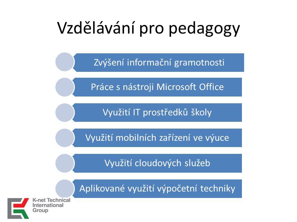 Vzdělávání pro pedagogy Zvýšení informační gramotnosti Práce s nástroji Microsoft Office Využití IT prostředků školy Využití mobilních zařízení ve výuce Využití cloudových služeb Aplikované využití výpočetní techniky