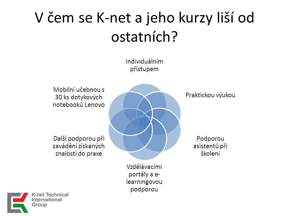V čem se K-net a jeho kurzy liší od ostatních.