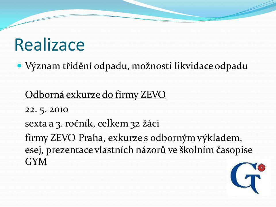 Realizace Význam třídění odpadu, možnosti likvidace odpadu Odborná exkurze do firmy ZEVO 22.