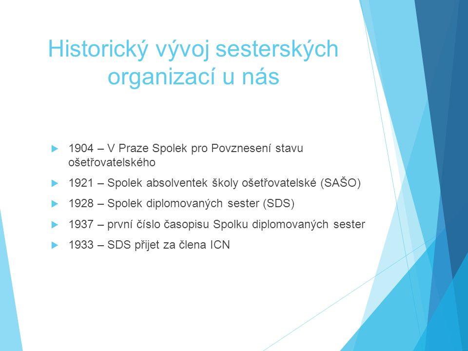 Historický vývoj sesterských organizací u nás  1942 – aktivní činnost SDS → 2.