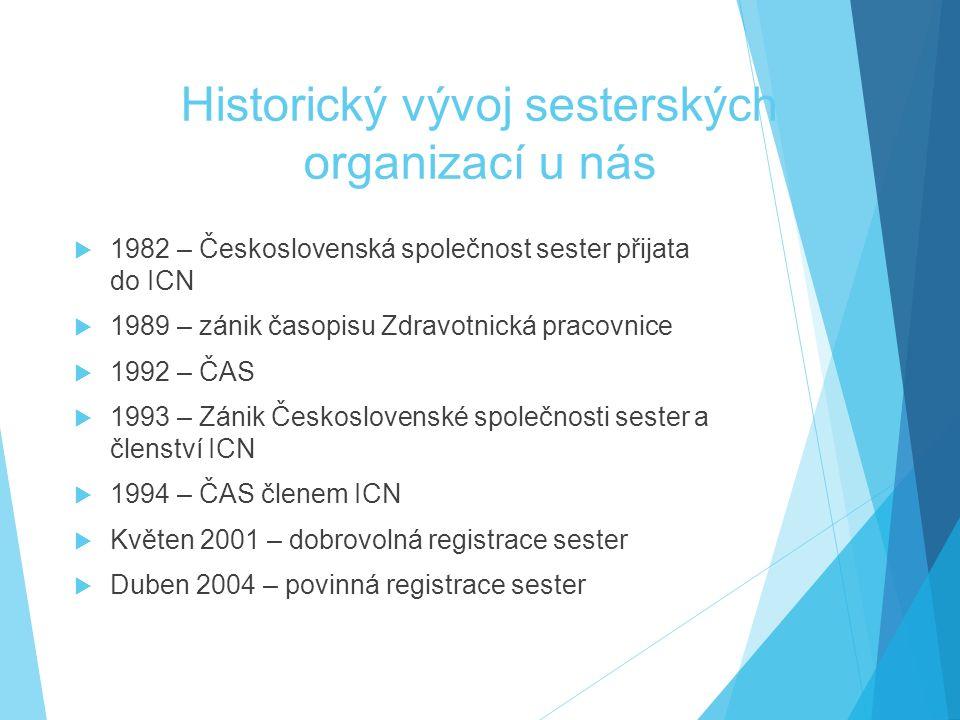 Historický vývoj sesterských organizací u nás  1982 – Československá společnost sester přijata do ICN  1989 – zánik časopisu Zdravotnická pracovnice