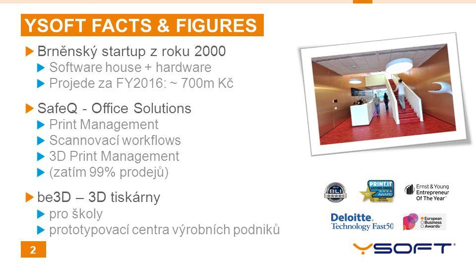 2 YSOFT FACTS & FIGURES Brněnský startup z roku 2000 Software house + hardware Projede za FY2016: ~ 700m Kč SafeQ - Office Solutions Print Management Scannovací workflows 3D Print Management (zatím 99% prodejů) be3D – 3D tiskárny pro školy prototypovací centra výrobních podniků