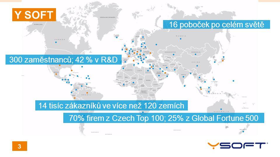 3 Y SOFT 300 zaměstnanců; 42 % v R&D 16 poboček po celém světě 14 tisíc zákazníků ve více než 120 zemích 70% firem z Czech Top 100; 25% z Global Fortu
