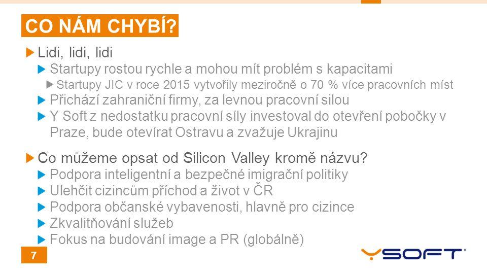 8 Visit us on www.ysoft.com Václav Muchna DĚKUJI ZA POZORNOST